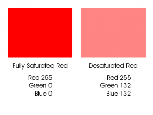 Fully saturated red is a different build than a less saturated red.